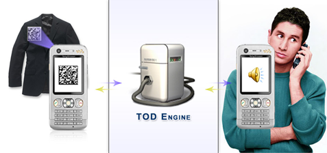 TOD – Talking Objects on Demand
