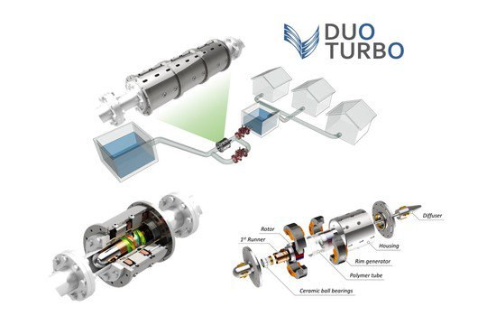 Duo Turbo Project